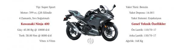 Kawasaki Ninja 400 (2018 - XXXX) - Motodeks