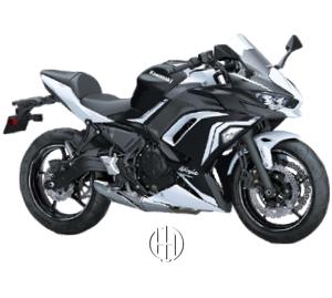 Kawasaki Ninja 650 (2017 - XXXX) - Motodeks