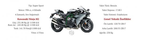 Kawasaki Ninja H2 (2015 - XXXX) - Motodeks