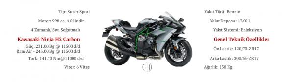 Kawasaki Ninja H2 Carbon (2017 - XXXX) - Motodeks