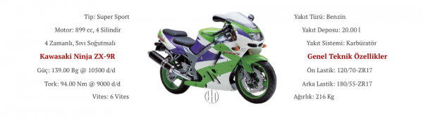 Kawasaki Ninja ZX-9R (1994 - 1995) - Motodeks