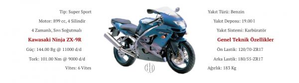 Kawasaki Ninja ZX-9R (2000 - 2001) - Motodeks