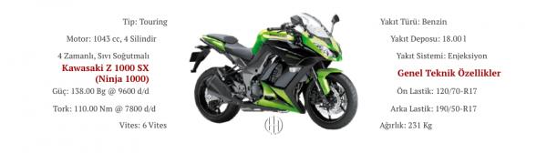 Kawasaki Z 1000 SX (Ninja 1000) (2011 - 2013) - Motodeks