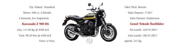 Kawasaki Z 900 RS (2018 - XXXX) - Motodeks
