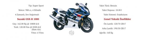 Suzuki GSX-R 1000 (2003 - 2004) - Motodeks