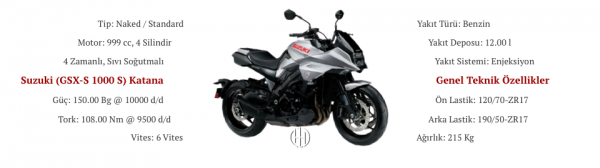 Suzuki (GSX-S 1000 S) Katana (2019 - XXXX) - Motodeks