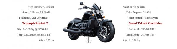 Triumph Rocket X (2015) - Motodeks
