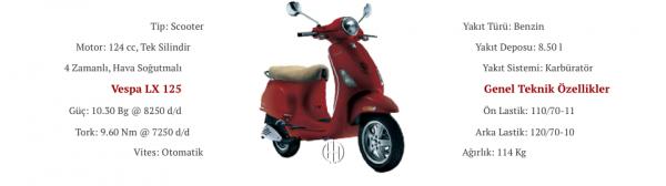 Vespa LX 125 (2005 - 2008) - Motodeks