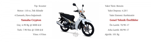 Yamaha Crypton (2014 - 2015) - Motodeks