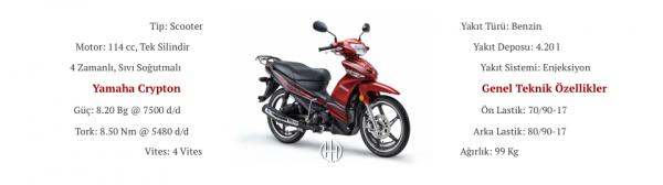 Yamaha Crypton (2016 - 2017) - Motodeks