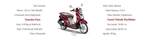 Yamaha Fino (2017) - Motodeks