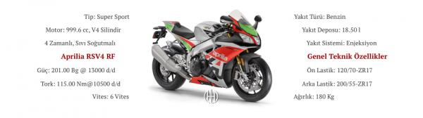 Aprilia RSV4 RF (2015 - XXXX) - Motodeks