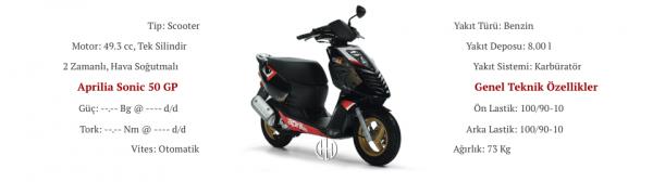 Aprilia Sonic 50 GP (2006 - 2008) - Motodeks