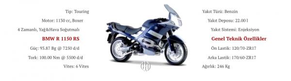 BMW R 1150 RS (2002 - 2005) - Motodeks