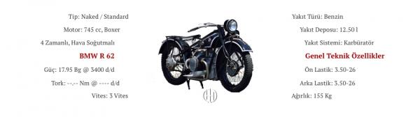 BMW R 62 (1928 - 1929) - Motodeks
