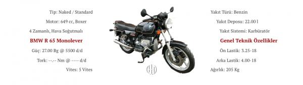 BMW R 65 Monolever (1985 - 1993) - Motodeks