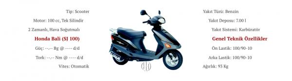 Honda Bali (SJ 100) (1994 - 2000) - Motodeks
