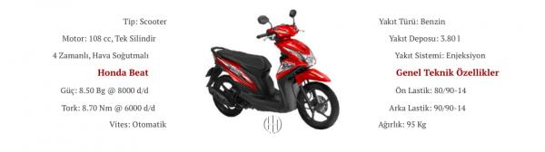 Honda Beat (2013 - 2015) - Motodeks