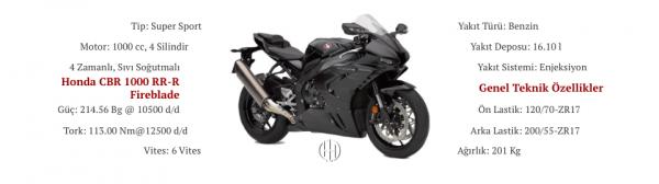 Honda CBR 1000 RR-R Fireblade (2020 - XXXX) - Motodeks