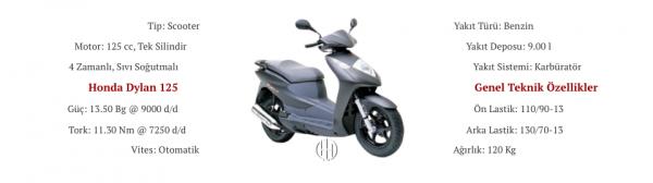 Honda Dylan 125 (2002 - 2009) - Motodeks