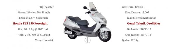 Honda FES 250 Foresight (1997 - 2004) - Motodeks