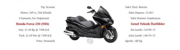 Honda Forza 250 (NSS) (2008 - 2012) - Motodeks
