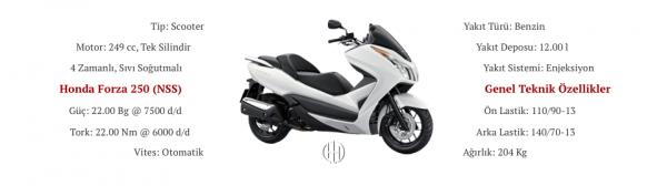 Honda Forza 250 (NSS) (2013 - 2017) - Motodeks