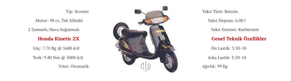Honda Kinetic ZX (1984 - 1998) - Motodeks