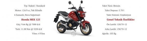Honda MSX 125 (2014 - XXXX) - Motodeks