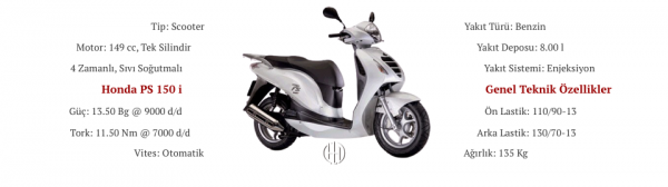 Honda PS 150 i (2009 - 2012) - Motodeks