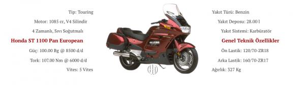 Honda ST 1100 Pan European (1990 - 2003) - Motodeks