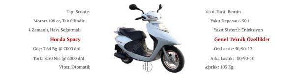 Honda Spacy (2011 - 2016) - Motodeks