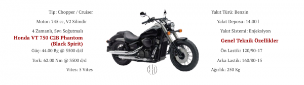 Honda VT 750 C2B Phantom (Black Spirit) (2009 - XXXX) - Motodeks