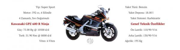 Kawasaki GPZ 600 R Ninja (1985 - 1989) - Motodeks