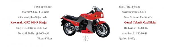 Kawasaki GPZ 900 R Ninja (1984 - 1989) - Motodeks