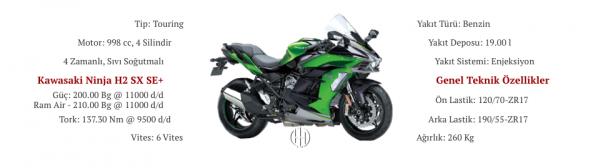 Kawasaki Ninja H2 SX SE+ (2018 - XXXX) - Motodeks