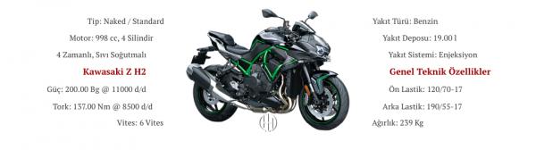 Kawasaki Z H2 (2020 - XXXX) - Motodeks