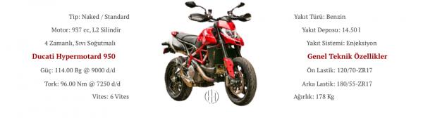 Ducati Hypermotard 950 (2019 - XXXX) - Motodeks