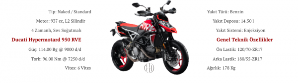 Ducati Hypermotard 950 RVE (2020 - XXXX) - Motodeks