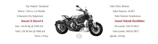 Ducati X Diavel S (2016 - XXXX) - Motodeks