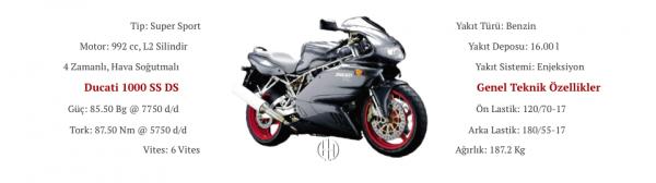 Ducati 1000 SS DS (2003 - 2006) - Motodeks