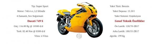 Ducati 749 S (2005 - 2006) - Motodeks