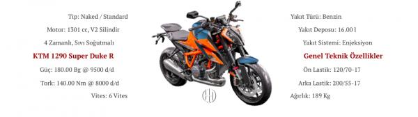 KTM 1290 Super Duke R (2020 - XXXX) - Motodeks