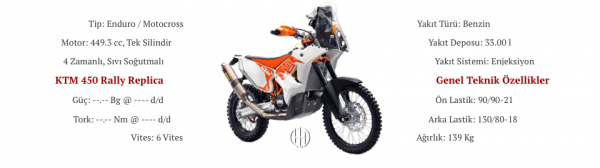 KTM 450 Rally Replica (2014 - 2018) - Motodeks