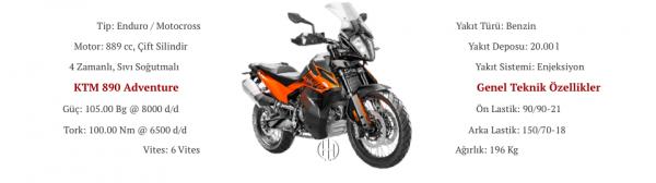 KTM 890 Adventure (2021 - XXXX) - Motodeks