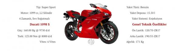 Ducati 1098 S (2007 - 2008) - Motodeks