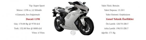 Ducati 1198 (2009 - 2011) - Motodeks
