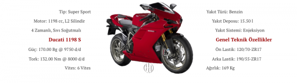 Ducati 1198 S (2009 - 2010) - Motodeks