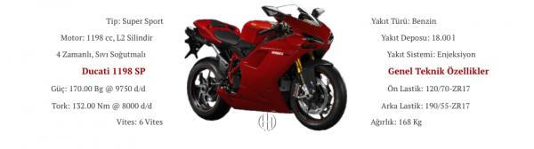 Ducati 1198 SP (2011) - Motodeks