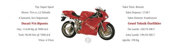 Ducati 916 Biposto (1995 - 1998) - Motodeks
